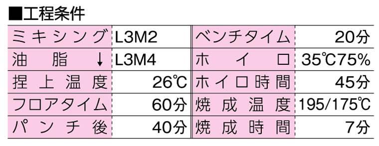 %e5%b7%a5%e7%a8%8b%e8%a1%a8%e5%a4%a7